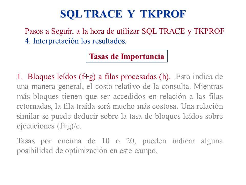SQL TRACE Y TKPROF Tasas de Importancia 1. Bloques leídos (f+g) a filas procesadas (h). Esto indica de una manera general, el costo relativo de la con