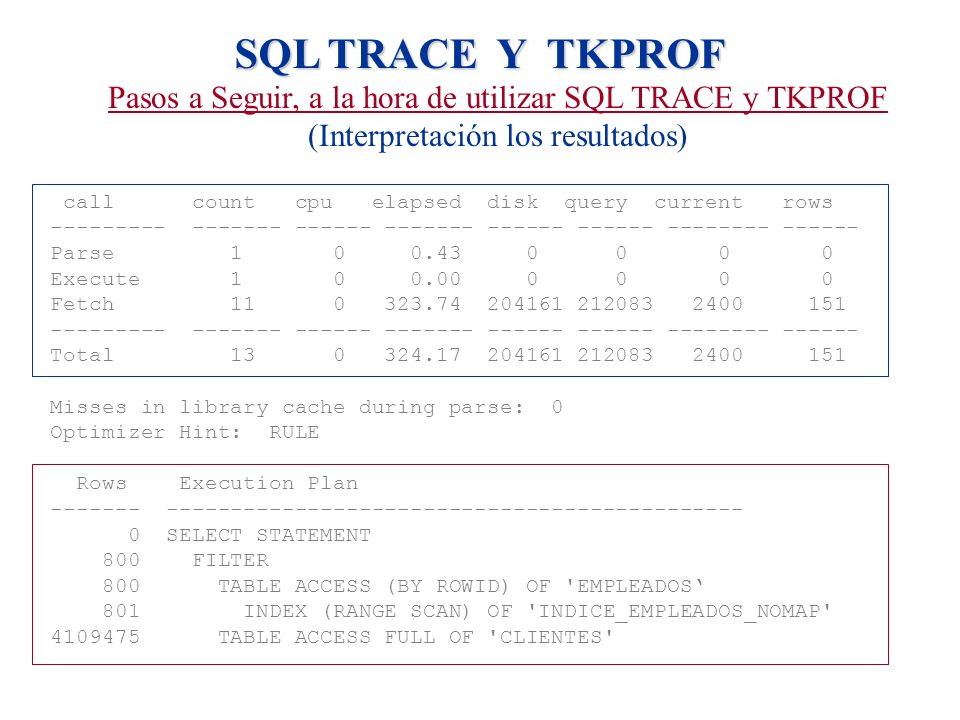 SQL TRACE Y TKPROF Pasos a Seguir, a la hora de utilizar SQL TRACE y TKPROF (Interpretación los resultados) call count cpu elapsed disk query current rows --------- ------- ------ ------- ------ ------ -------- ------ Parse 1 0 0.43 0 0 0 0 Execute 1 0 0.00 0 0 0 0 Fetch 11 0 323.74 204161 212083 2400 151 --------- ------- ------ ------- ------ ------ -------- ------ Total 13 0 324.17 204161 212083 2400 151 Misses in library cache during parse: 0 Optimizer Hint: RULE Rows Execution Plan ------- --------------------------------------------- 0 SELECT STATEMENT 800 FILTER 800 TABLE ACCESS (BY ROWID) OF EMPLEADOS 801 INDEX (RANGE SCAN) OF INDICE_EMPLEADOS_NOMAP 4109475 TABLE ACCESS FULL OF CLIENTES