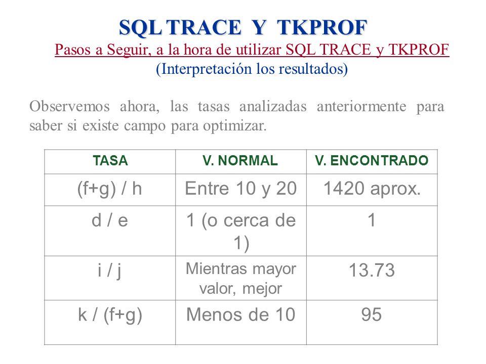 SQL TRACE Y TKPROF Pasos a Seguir, a la hora de utilizar SQL TRACE y TKPROF (Interpretación los resultados) Observemos ahora, las tasas analizadas ant
