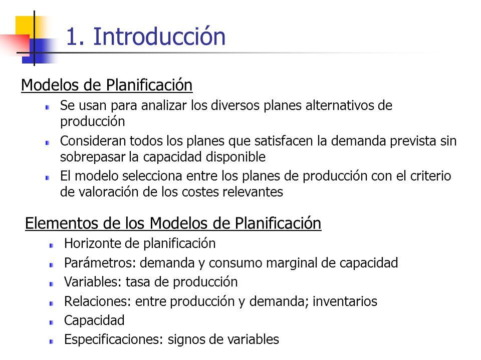1. Introducción Modelos de Planificación Se usan para analizar los diversos planes alternativos de producción Consideran todos los planes que satisfac
