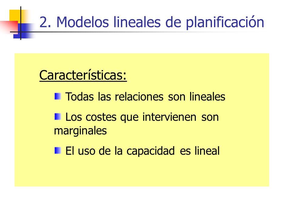 2. Modelos lineales de planificación Características: Todas las relaciones son lineales Los costes que intervienen son marginales El uso de la capacid