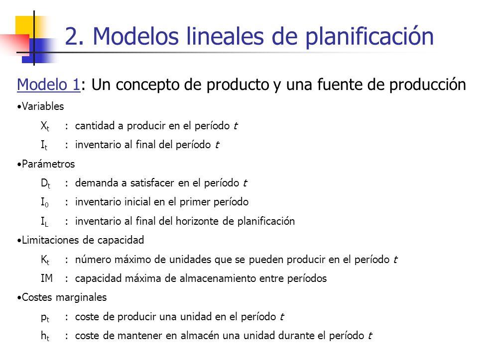 2. Modelos lineales de planificación Modelo 1: Un concepto de producto y una fuente de producción Variables X t : cantidad a producir en el período t