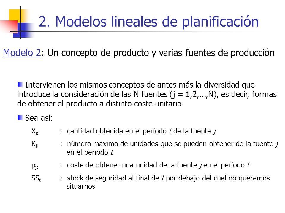 2. Modelos lineales de planificación Modelo 2: Un concepto de producto y varias fuentes de producción Intervienen los mismos conceptos de antes más la