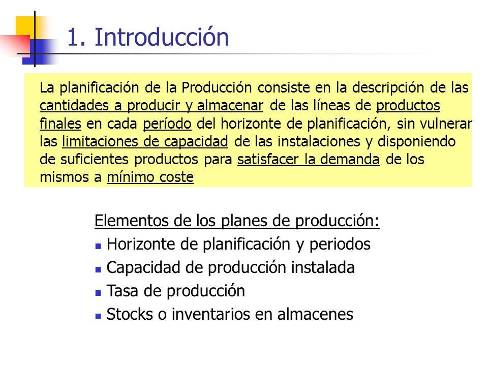 1. Introducción La planificación de la Producción consiste en la descripción de las cantidades a producir y almacenar de las líneas de productos final