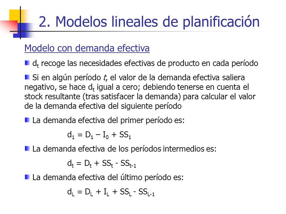 2. Modelos lineales de planificación Modelo con demanda efectiva d t recoge las necesidades efectivas de producto en cada período Si en algún período
