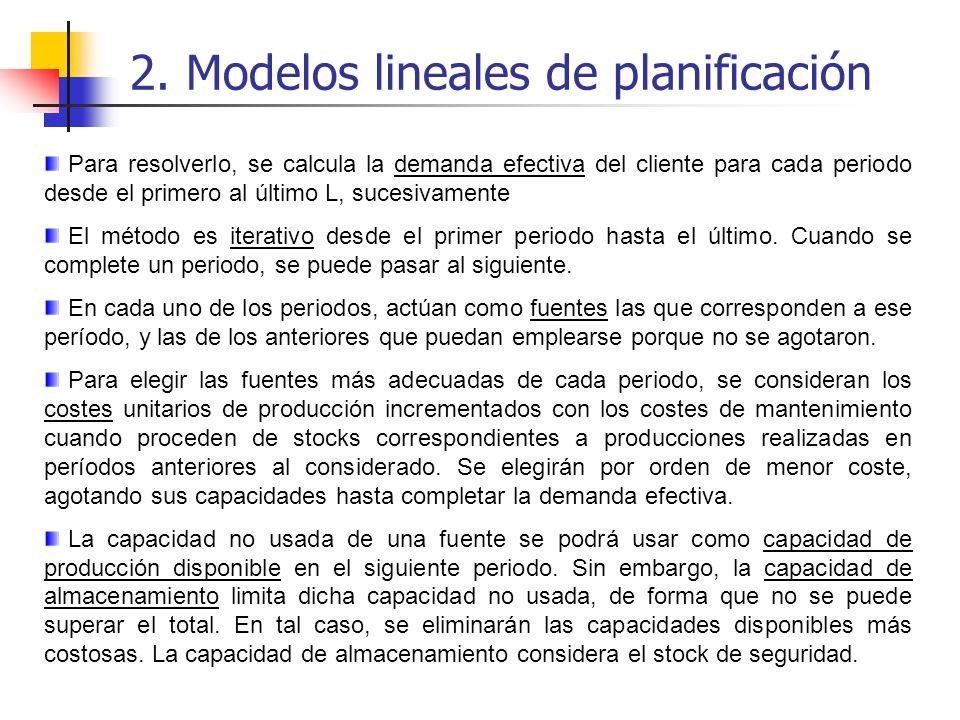 2. Modelos lineales de planificación Para resolverlo, se calcula la demanda efectiva del cliente para cada periodo desde el primero al último L, suces