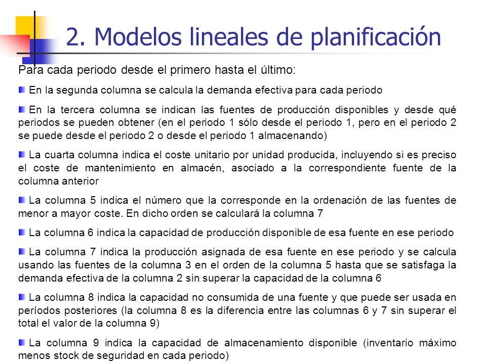 2. Modelos lineales de planificación Para cada periodo desde el primero hasta el último: En la segunda columna se calcula la demanda efectiva para cad