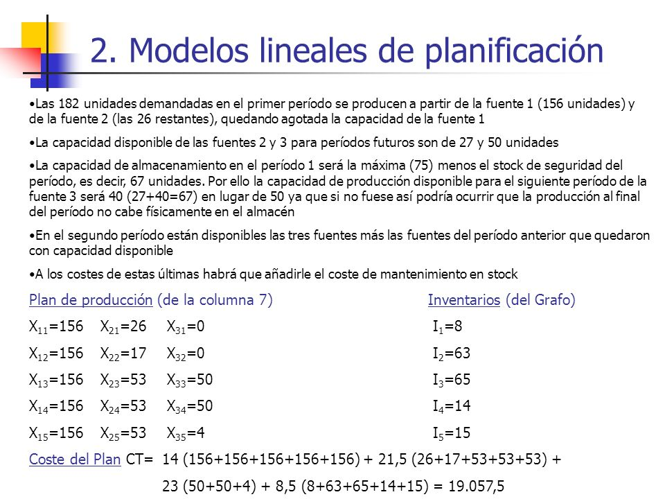 2. Modelos lineales de planificación Las 182 unidades demandadas en el primer período se producen a partir de la fuente 1 (156 unidades) y de la fuent