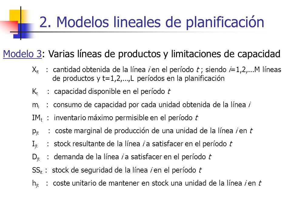 Modelo 3: Varias líneas de productos y limitaciones de capacidad X it : cantidad obtenida de la línea i en el período t ; siendo i=1,2,...M líneas de