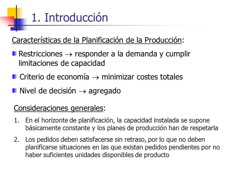 1. Introducción Características de la Planificación de la Producción: Restricciones responder a la demanda y cumplir limitaciones de capacidad Criteri
