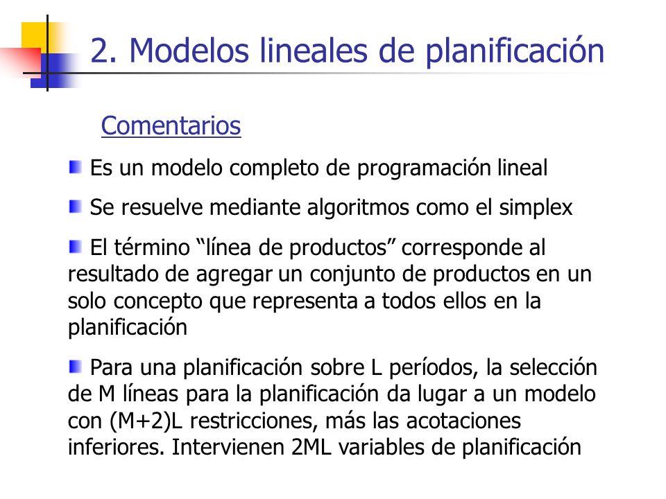 2. Modelos lineales de planificación Comentarios Es un modelo completo de programación lineal Se resuelve mediante algoritmos como el simplex El térmi