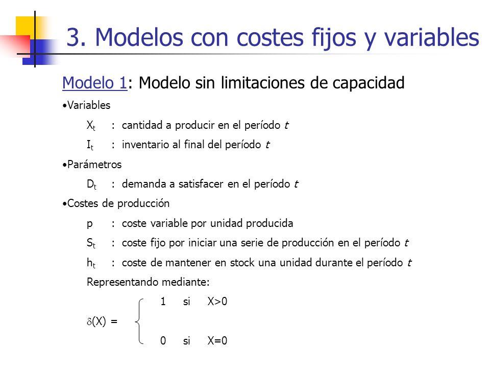 3. Modelos con costes fijos y variables Modelo 1: Modelo sin limitaciones de capacidad Variables X t : cantidad a producir en el período t I t : inven
