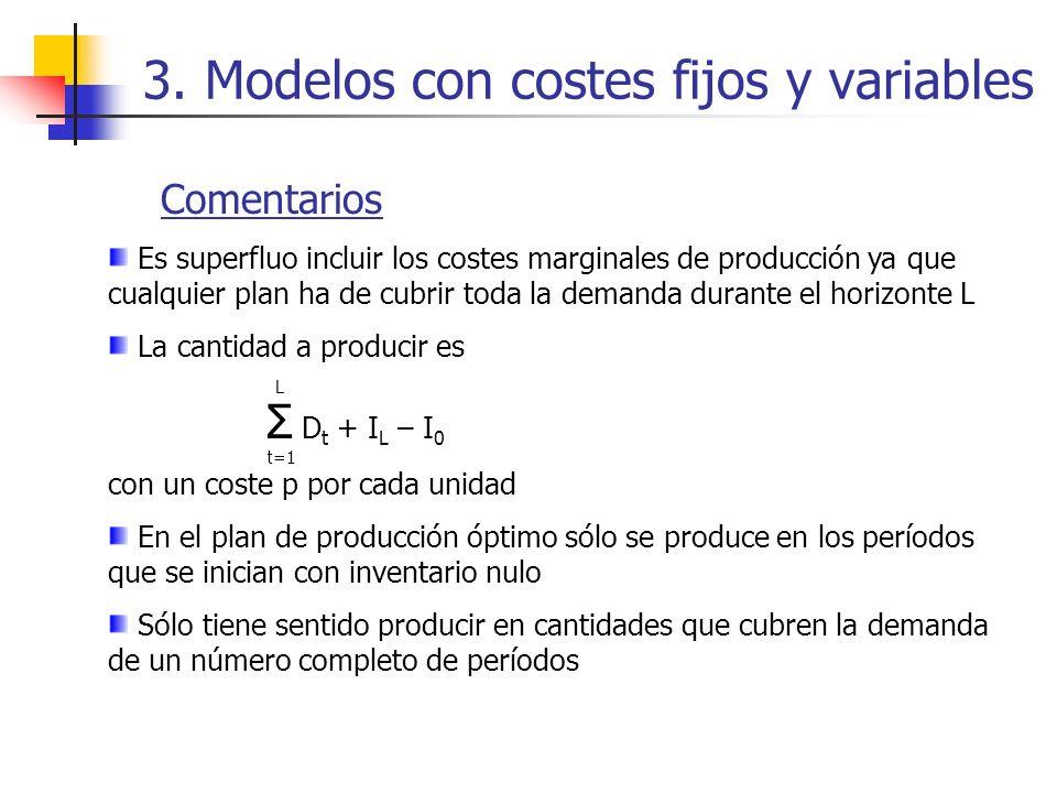 3. Modelos con costes fijos y variables Comentarios Es superfluo incluir los costes marginales de producción ya que cualquier plan ha de cubrir toda l