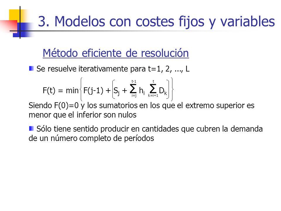 3. Modelos con costes fijos y variables Método eficiente de resolución Se resuelve iterativamente para t=1, 2,..., L F(t) = min F(j-1) + S j + Σ h i Σ