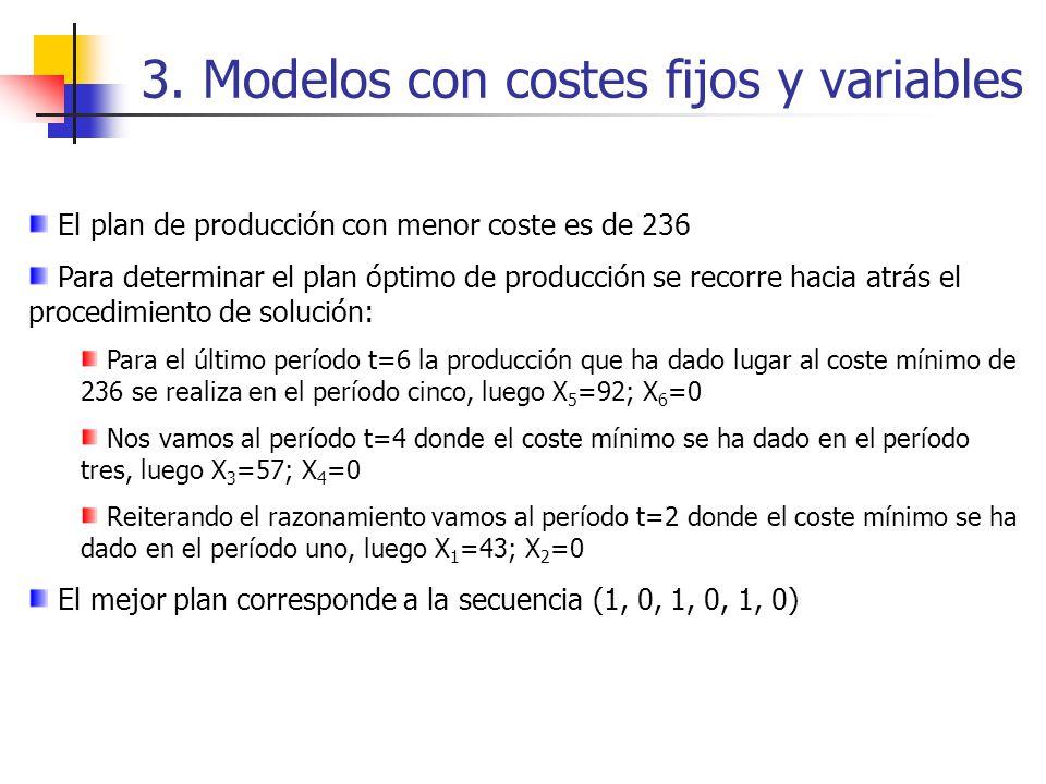 3. Modelos con costes fijos y variables El plan de producción con menor coste es de 236 Para determinar el plan óptimo de producción se recorre hacia