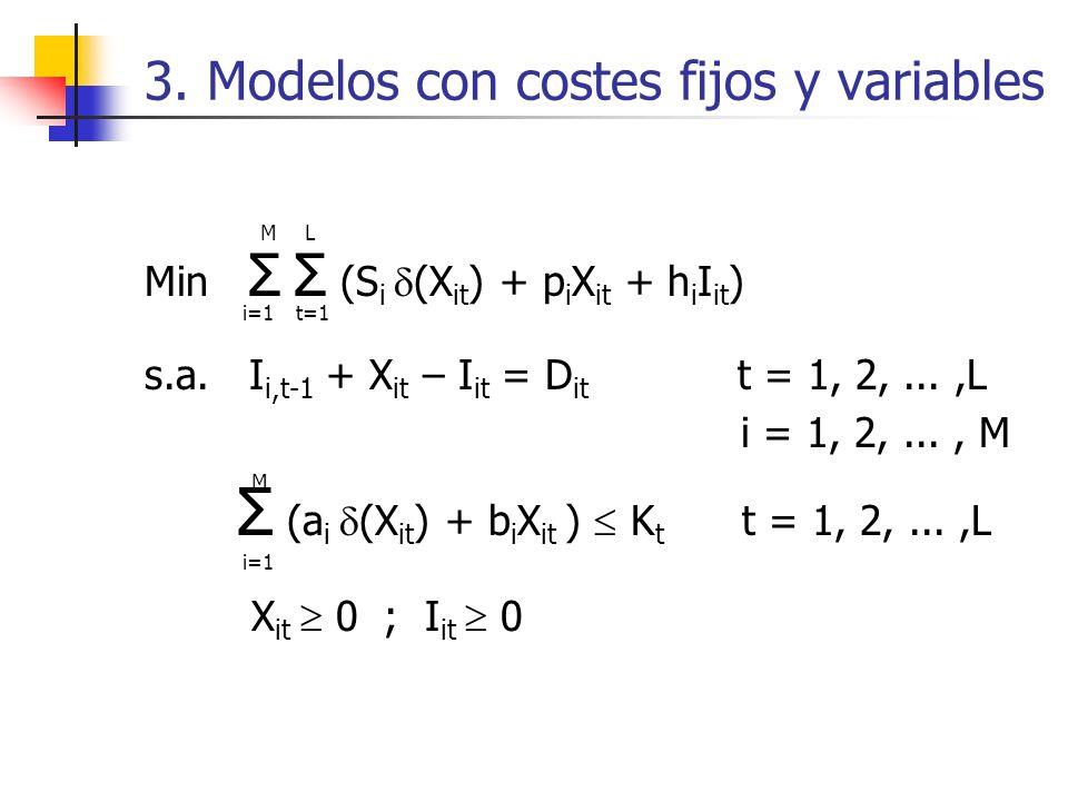 3. Modelos con costes fijos y variables Min Σ Σ (S i (X it ) + p i X it + h i I it ) s.a. I i,t-1 + X it – I it = D it t = 1, 2,...,L Σ (a i (X it ) +
