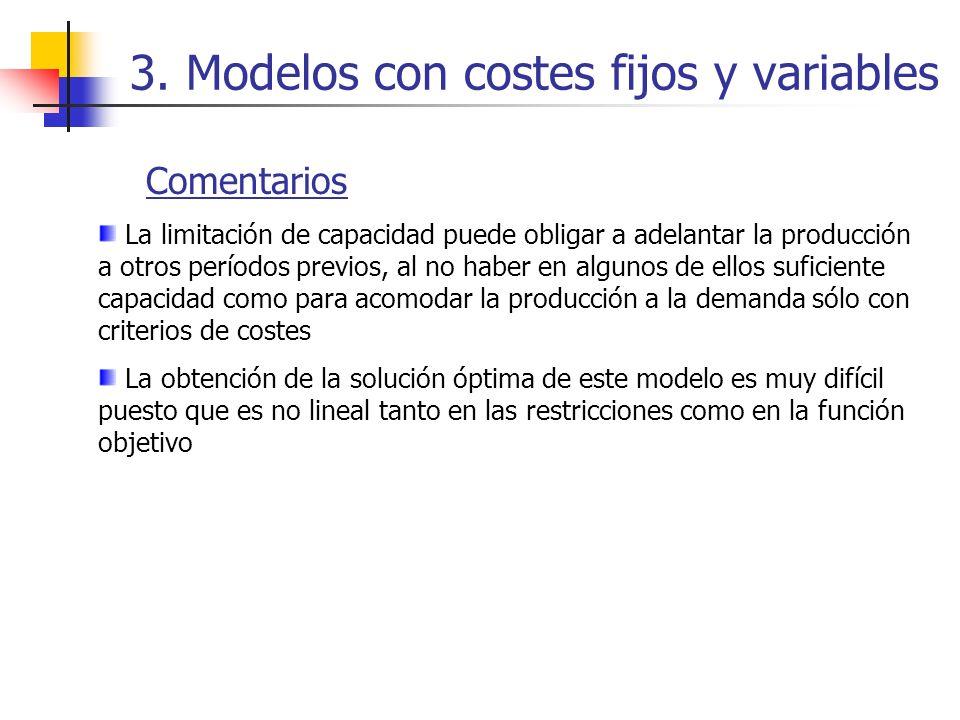 3. Modelos con costes fijos y variables Comentarios La limitación de capacidad puede obligar a adelantar la producción a otros períodos previos, al no