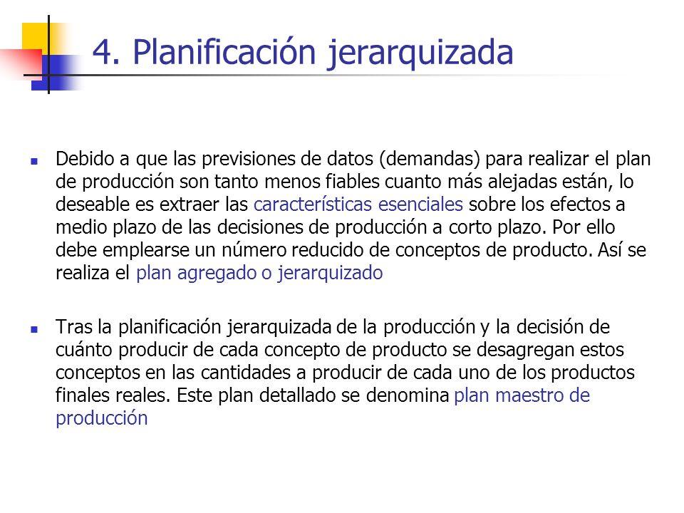 4. Planificación jerarquizada Debido a que las previsiones de datos (demandas) para realizar el plan de producción son tanto menos fiables cuanto más