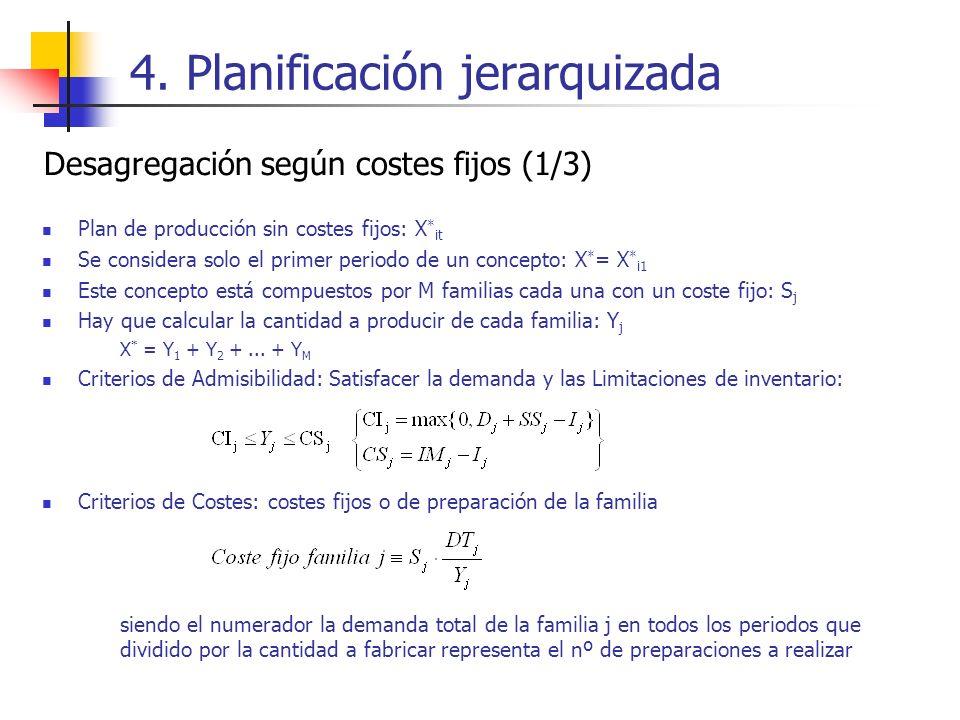 4. Planificación jerarquizada Plan de producción sin costes fijos: X * it Se considera solo el primer periodo de un concepto: X * = X * i1 Este concep
