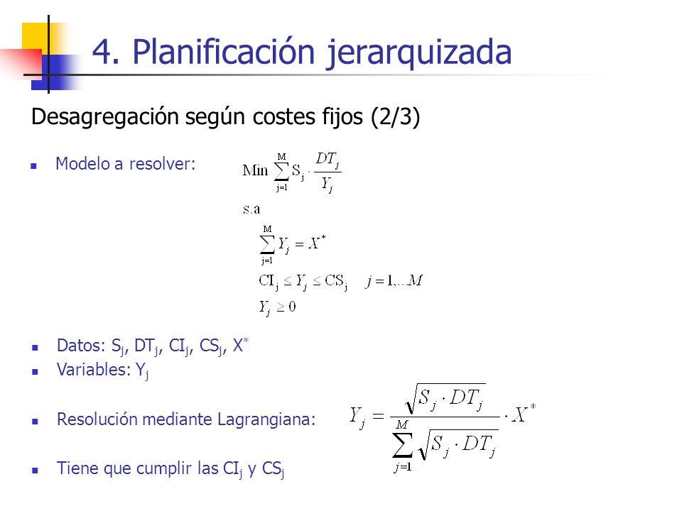 4. Planificación jerarquizada Modelo a resolver: Desagregación según costes fijos (2/3) Datos: S j, DT j, CI j, CS j, X * Variables: Y j Resolución me
