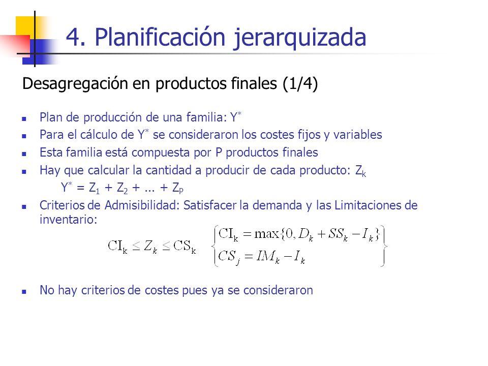 4. Planificación jerarquizada Plan de producción de una familia: Y * Para el cálculo de Y * se consideraron los costes fijos y variables Esta familia
