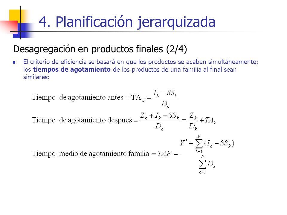 4. Planificación jerarquizada El criterio de eficiencia se basará en que los productos se acaben simultáneamente; los tiempos de agotamiento de los pr