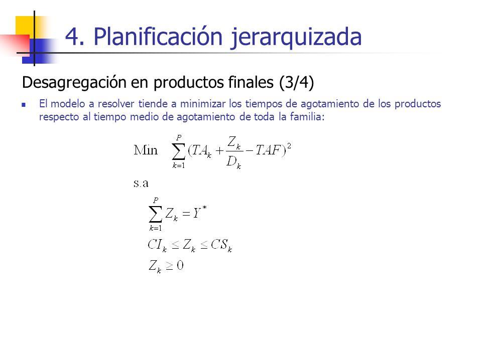 4. Planificación jerarquizada El modelo a resolver tiende a minimizar los tiempos de agotamiento de los productos respecto al tiempo medio de agotamie