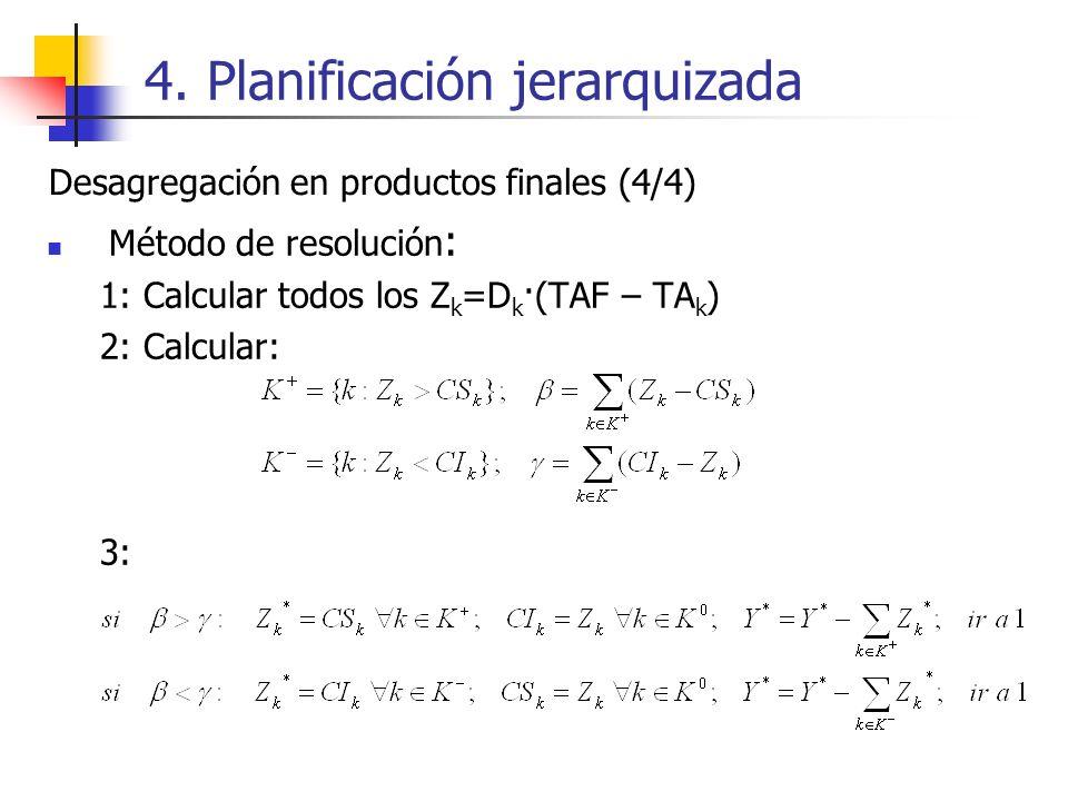 4. Planificación jerarquizada Método de resolución : 1: Calcular todos los Z k =D k ·(TAF – TA k ) 2: Calcular: 3: Desagregación en productos finales
