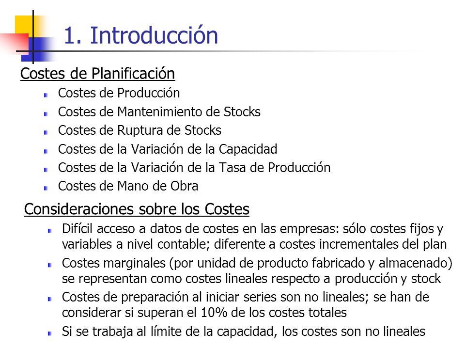 1. Introducción Costes de Planificación Costes de Producción Costes de Mantenimiento de Stocks Costes de Ruptura de Stocks Costes de la Variación de l