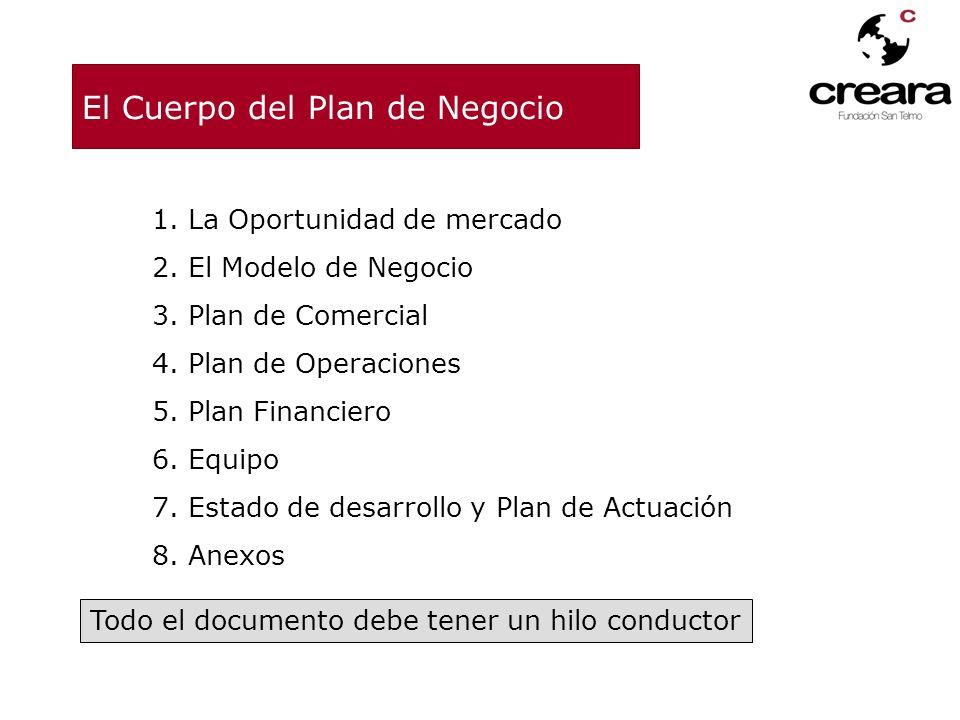 El Cuerpo del Plan de Negocio 1. La Oportunidad de mercado 2. El Modelo de Negocio 3. Plan de Comercial 4. Plan de Operaciones 5. Plan Financiero 6. E