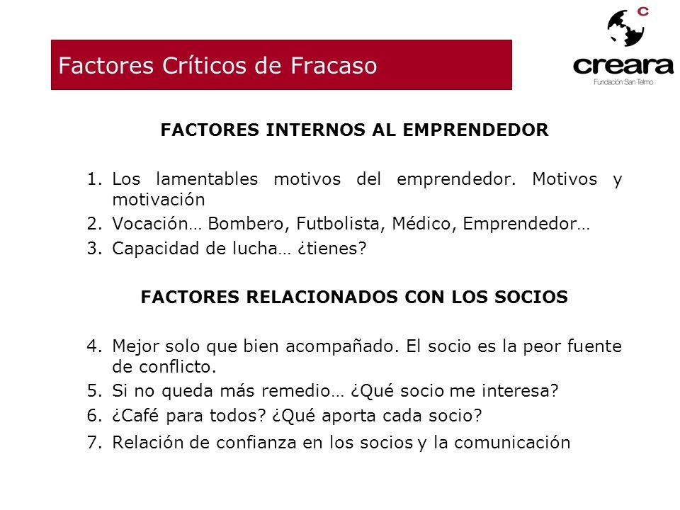 Factores Críticos de Fracaso FACTORES INTERNOS AL EMPRENDEDOR 1.Los lamentables motivos del emprendedor. Motivos y motivación 2.Vocación… Bombero, Fut