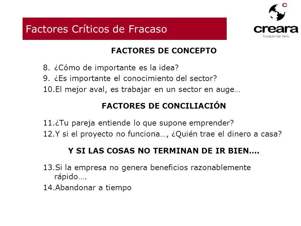 Factores Críticos de Fracaso FACTORES DE CONCEPTO 8.¿Cómo de importante es la idea? 9.¿Es importante el conocimiento del sector? 10.El mejor aval, es