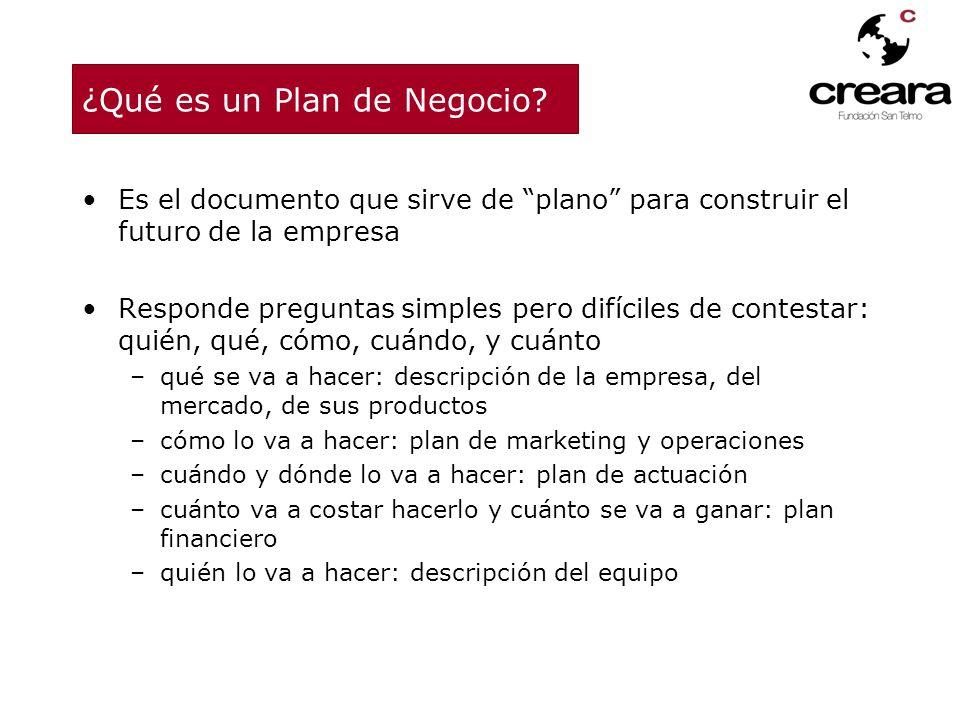 ¿Qué es un Plan de Negocio? Es el documento que sirve de plano para construir el futuro de la empresa Responde preguntas simples pero difíciles de con