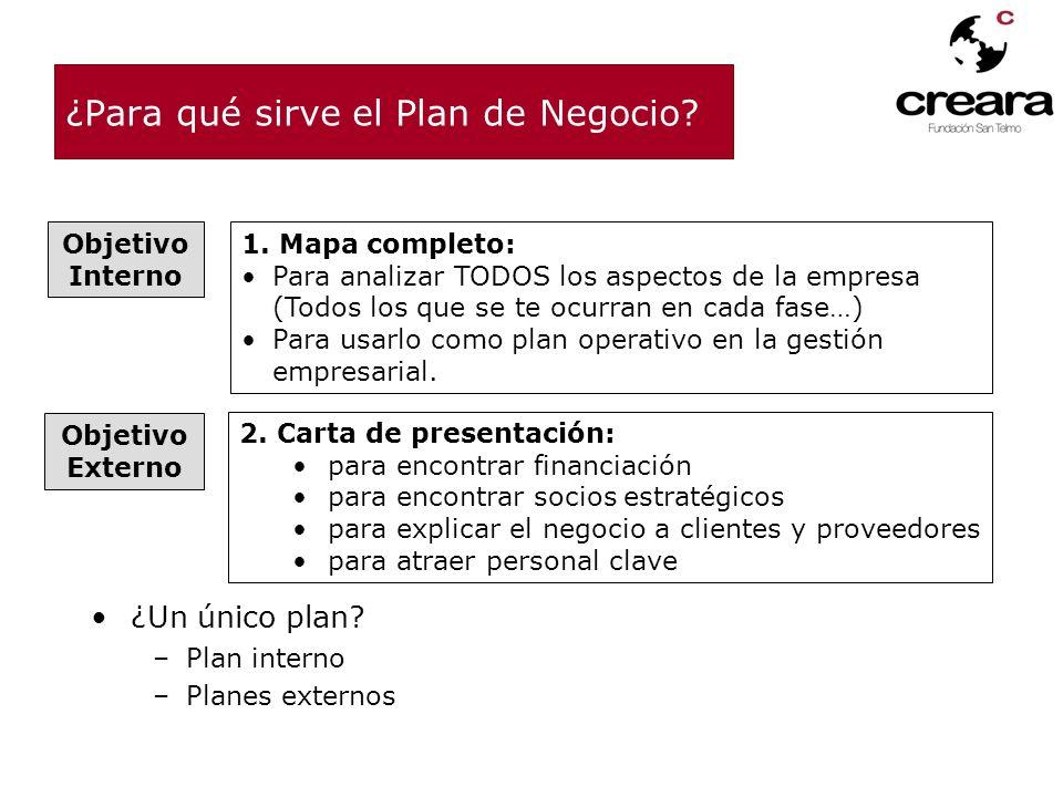 ¿Para qué sirve el Plan de Negocio? ¿Un único plan? –Plan interno –Planes externos Objetivo Externo 2. Carta de presentación: para encontrar financiac