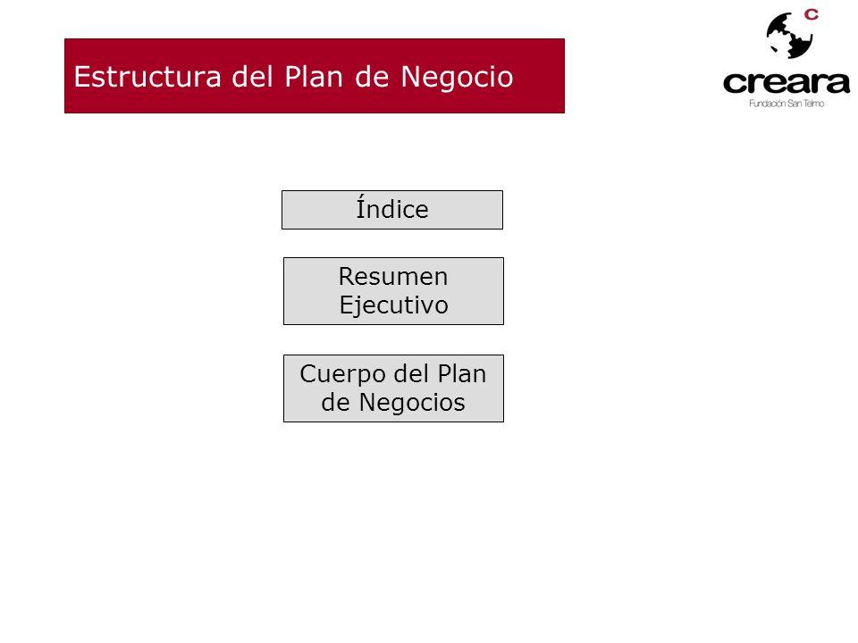 Objetivo del Plan de Negocio: CONVENCER Un plan de negocio debe convencer a otros: –inversores –socios –equipo –bancos –clientes Pero un plan de negocio debe servir, sobre todo, para convencerte a ti