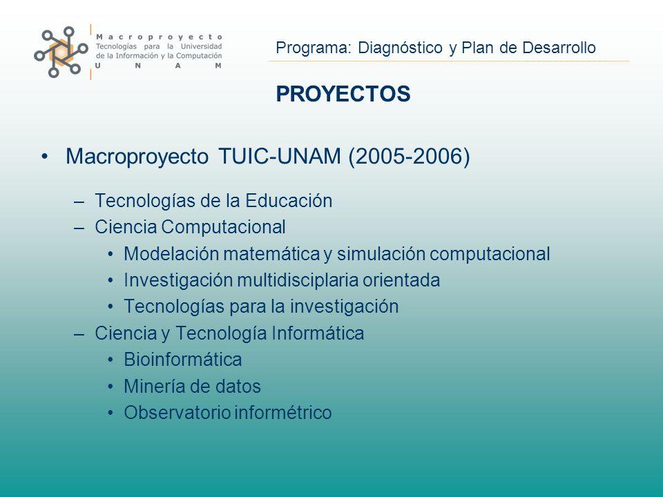 Programa: Diagnóstico y Plan de Desarrollo PROYECTOS Macroproyecto TUIC-UNAM (2005-2006) –Tecnologías de la Educación –Ciencia Computacional Modelación matemática y simulación computacional Investigación multidisciplaria orientada Tecnologías para la investigación –Ciencia y Tecnología Informática Bioinformática Minería de datos Observatorio informétrico