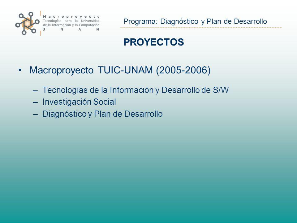 Programa: Diagnóstico y Plan de Desarrollo PROYECTOS Macroproyecto TUIC-UNAM (2005-2006) –Tecnologías de la Información y Desarrollo de S/W –Investigación Social –Diagnóstico y Plan de Desarrollo