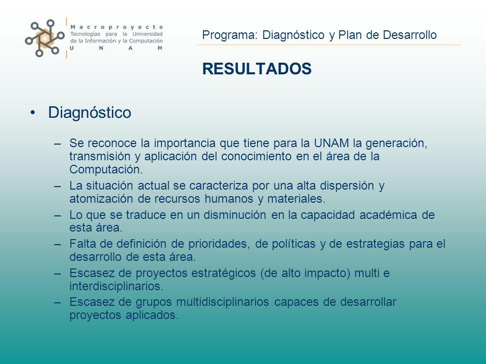Programa: Diagnóstico y Plan de Desarrollo RESULTADOS Diagnóstico –Se reconoce la importancia que tiene para la UNAM la generación, transmisión y aplicación del conocimiento en el área de la Computación.