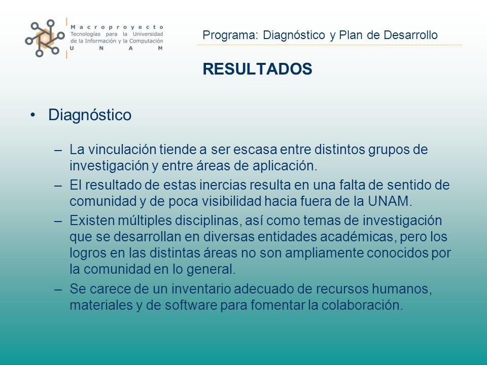 Programa: Diagnóstico y Plan de Desarrollo RESULTADOS Diagnóstico –La vinculación tiende a ser escasa entre distintos grupos de investigación y entre áreas de aplicación.