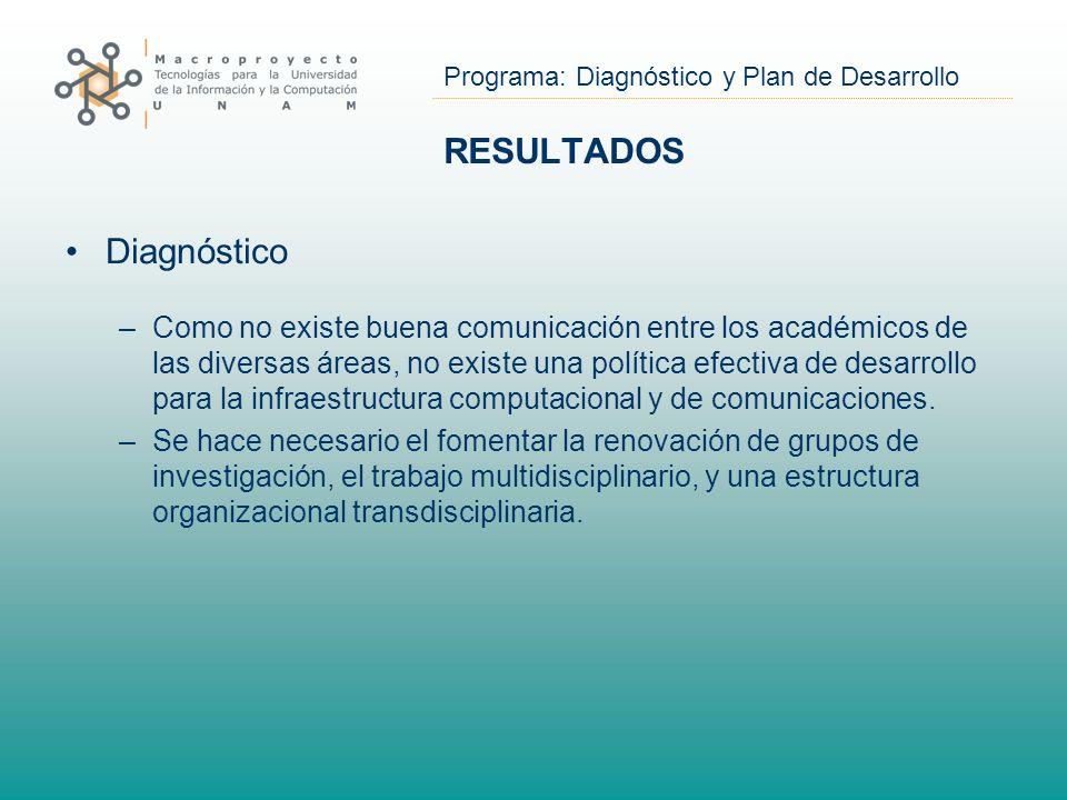 Programa: Diagnóstico y Plan de Desarrollo RESULTADOS Diagnóstico –Como no existe buena comunicación entre los académicos de las diversas áreas, no existe una política efectiva de desarrollo para la infraestructura computacional y de comunicaciones.