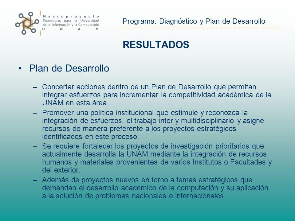 Programa: Diagnóstico y Plan de Desarrollo RESULTADOS Plan de Desarrollo –Concertar acciones dentro de un Plan de Desarrollo que permitan integrar esfuerzos para incrementar la competitividad académica de la UNAM en esta área.