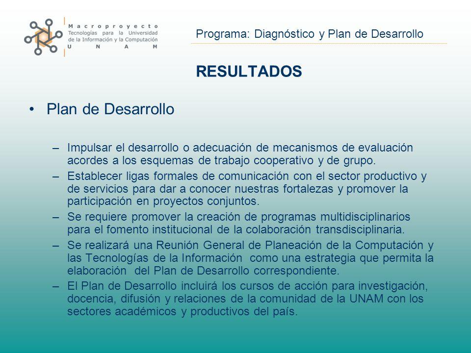 Programa: Diagnóstico y Plan de Desarrollo RESULTADOS Plan de Desarrollo –Impulsar el desarrollo o adecuación de mecanismos de evaluación acordes a los esquemas de trabajo cooperativo y de grupo.