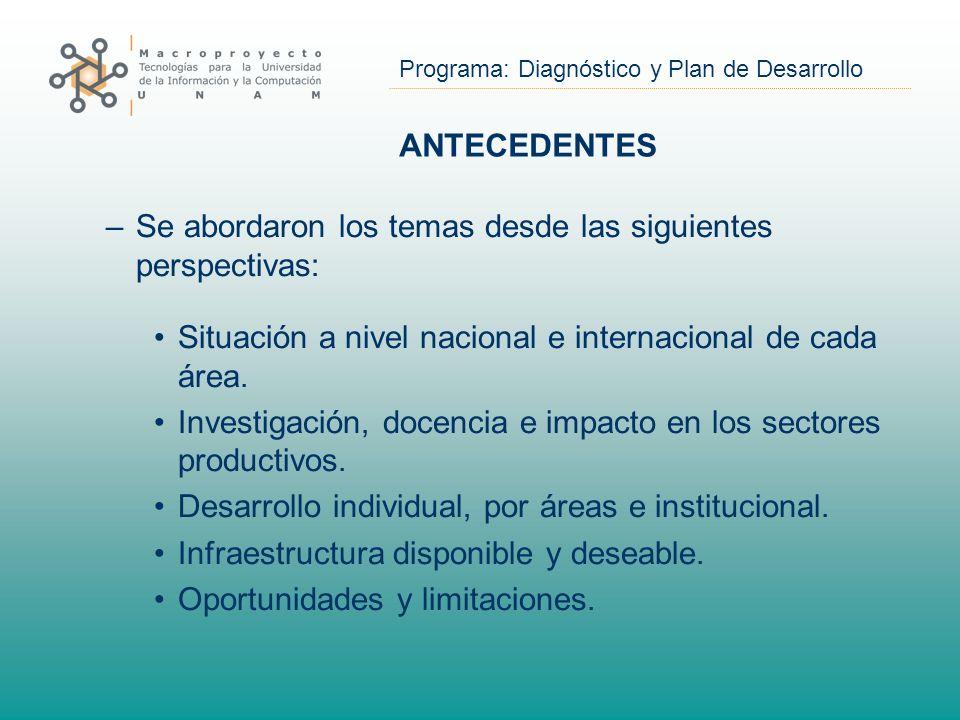 Programa: Diagnóstico y Plan de Desarrollo ANTECEDENTES –Se abordaron los temas desde las siguientes perspectivas: Situación a nivel nacional e internacional de cada área.