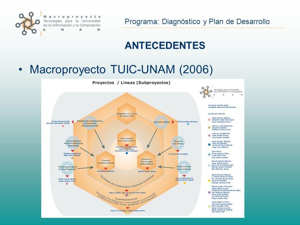 Programa: Diagnóstico y Plan de Desarrollo ANTECEDENTES Macroproyecto TUIC-UNAM (2006)