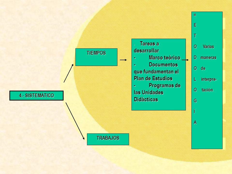 4.- SISTEMÁTICO TRABAJOS - Tareas a desarrollar - Marco teórico - Documentos que fundamentan el Plan de Estudios - Programas de las Unidades Didáctica
