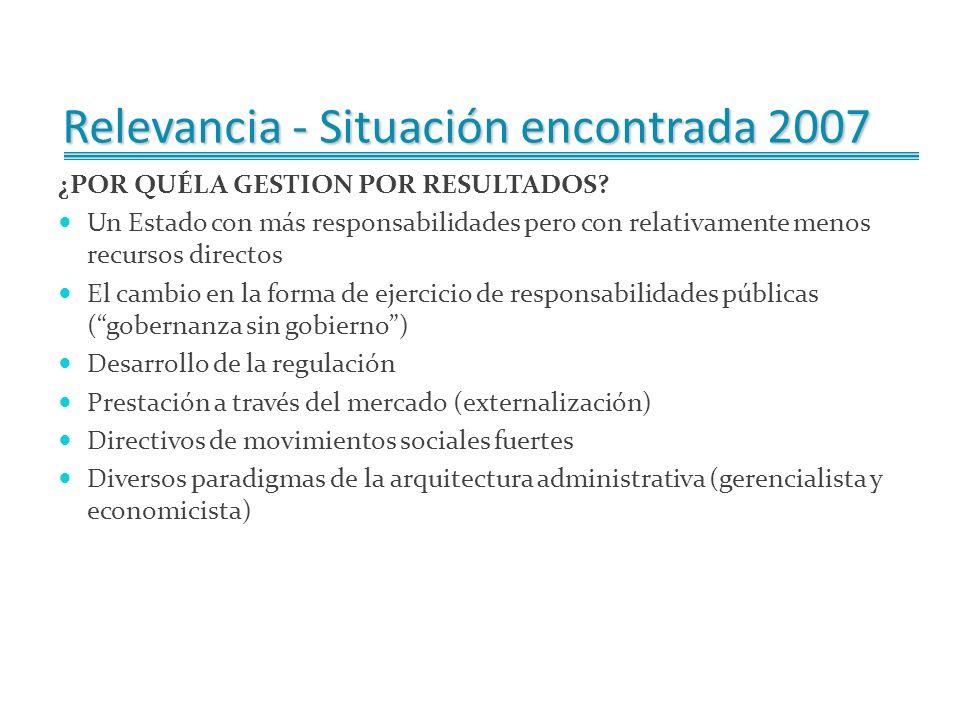 Relevancia - Situación encontrada 2007 ¿POR QUÉLA GESTION POR RESULTADOS.