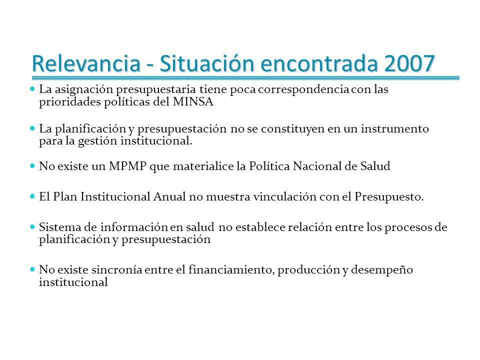 Relevancia - Situación encontrada 2007 La asignación presupuestaria tiene poca correspondencia con las prioridades políticas del MINSA La planificación y presupuestación no se constituyen en un instrumento para la gestión institucional.