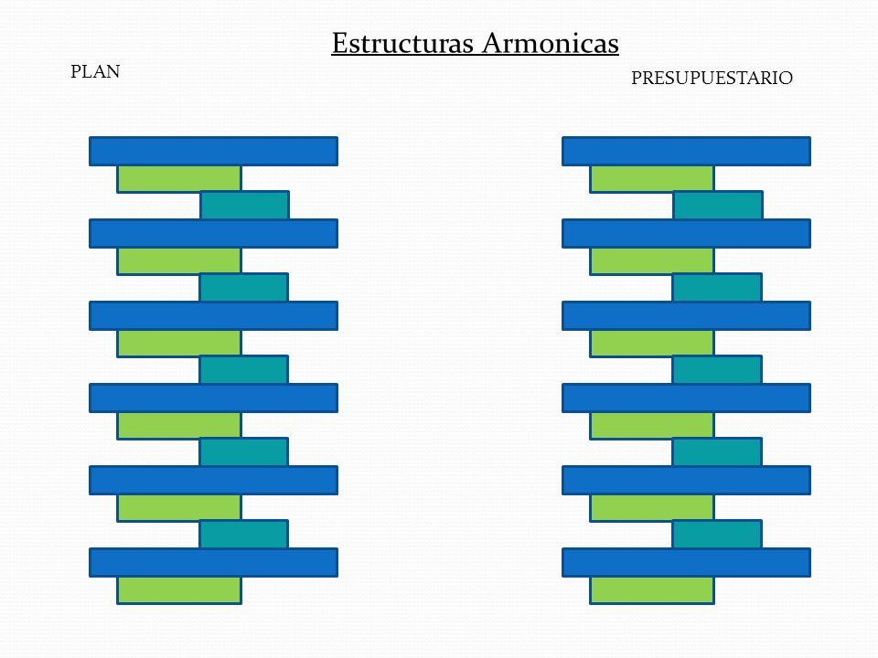 PRESUPUESTARIO Estructuras Armonicas PLAN