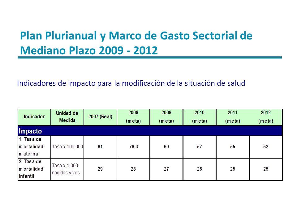 Indicadores de impacto para la modificación de la situación de salud Plan Plurianual y Marco de Gasto Sectorial de Mediano Plazo 2009 - 2012