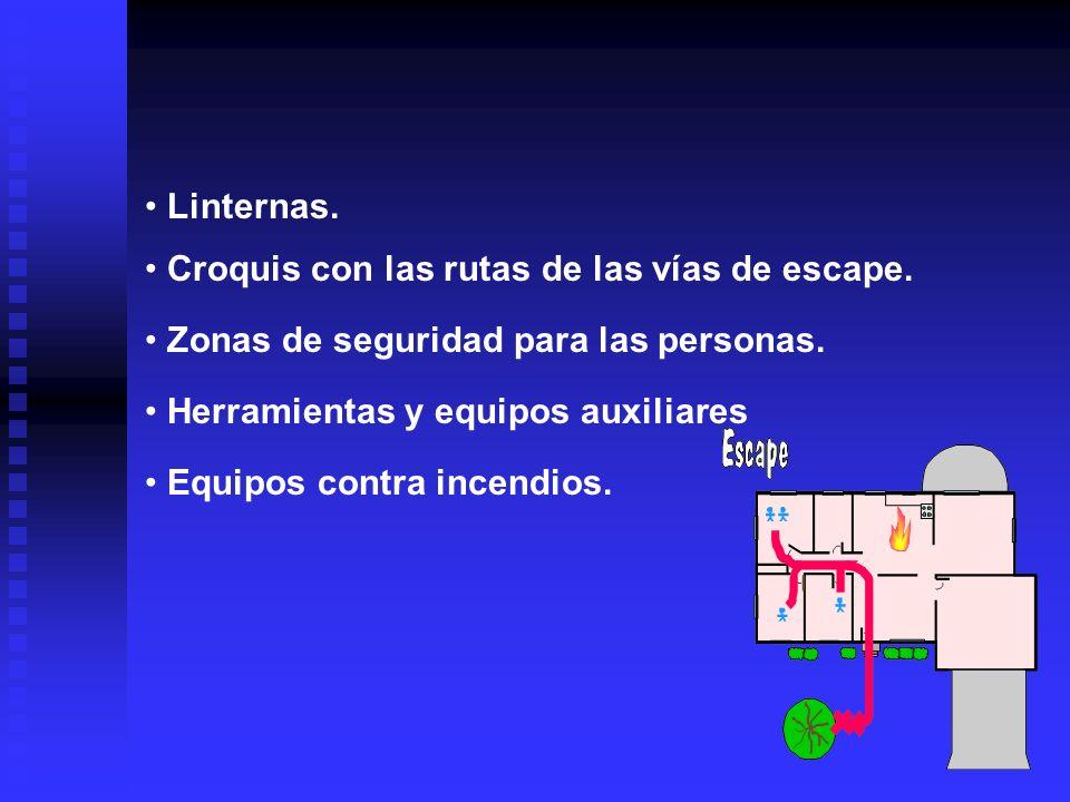 DETERMINAR LOS POSIBLES REQUERIMIENTOS QUE AYUDEN A MITIGAR LA EMERGENCIA : Alumbrado de emergencia. Vías de escape. Sistemas de abertura y enganche d